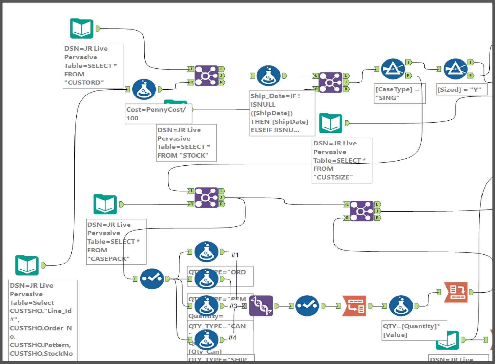 Private Equity_Alteryx Work Flow