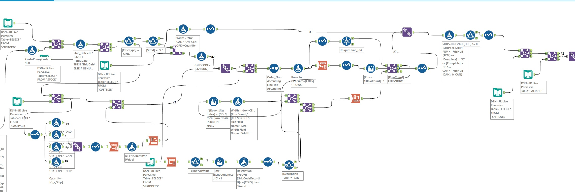 teknion-jrenee-case-study-image-Alteryx-Data-Mart 1