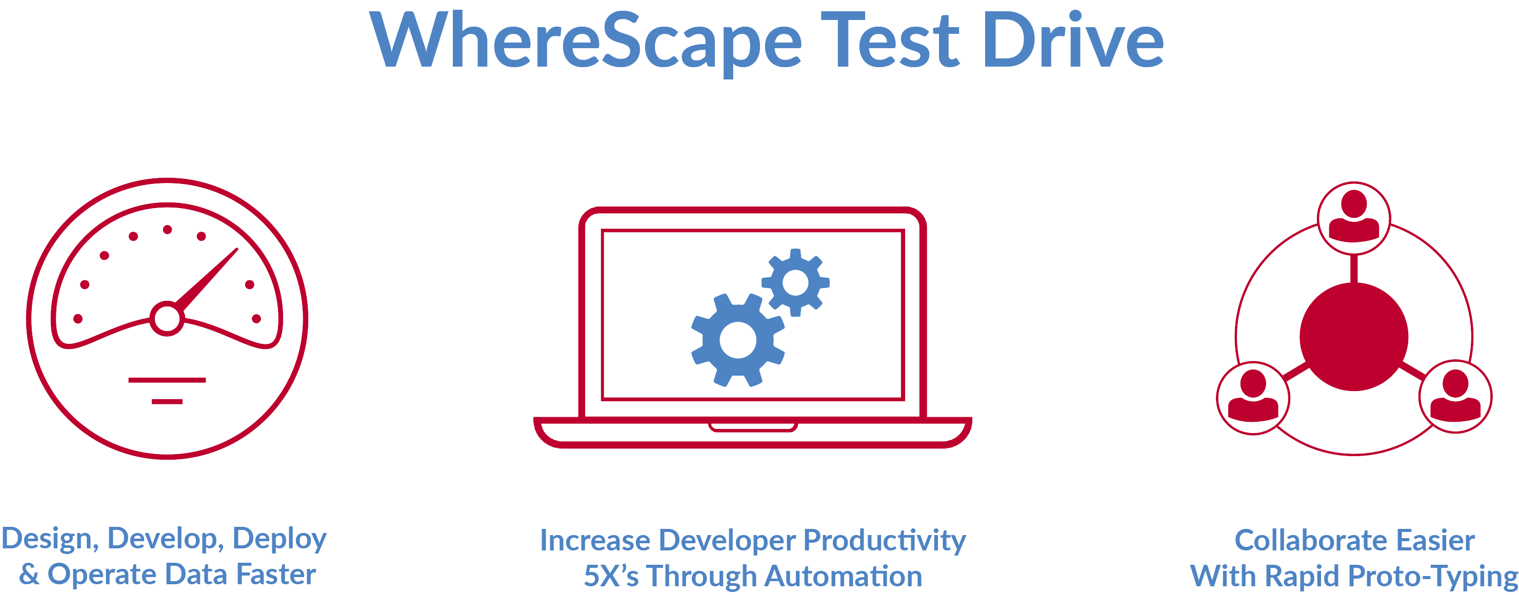 Test Drive: Learn To Build An Automated Data Warehouse On Snowflake in 2.25 Hours-Austin TX