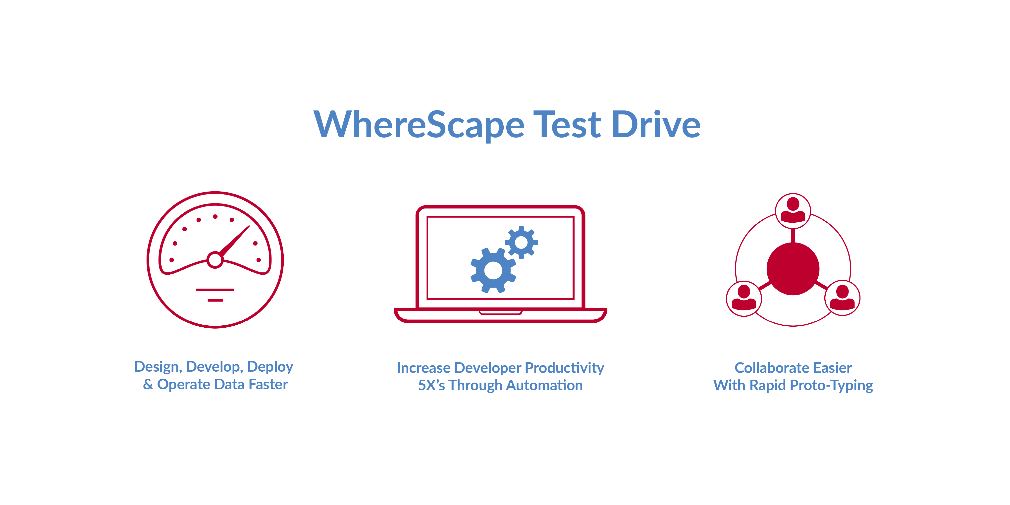 Test Drive: Learn To Build An Automated Data Warehouse On Snowflake in 2.25 Hours_Houston TX